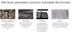 Drone Technology Autodesk Integration