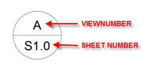 Block Example