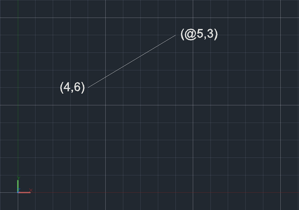 COORDINATE SYSTEMS IN AUTOCAD - The CAD Masters